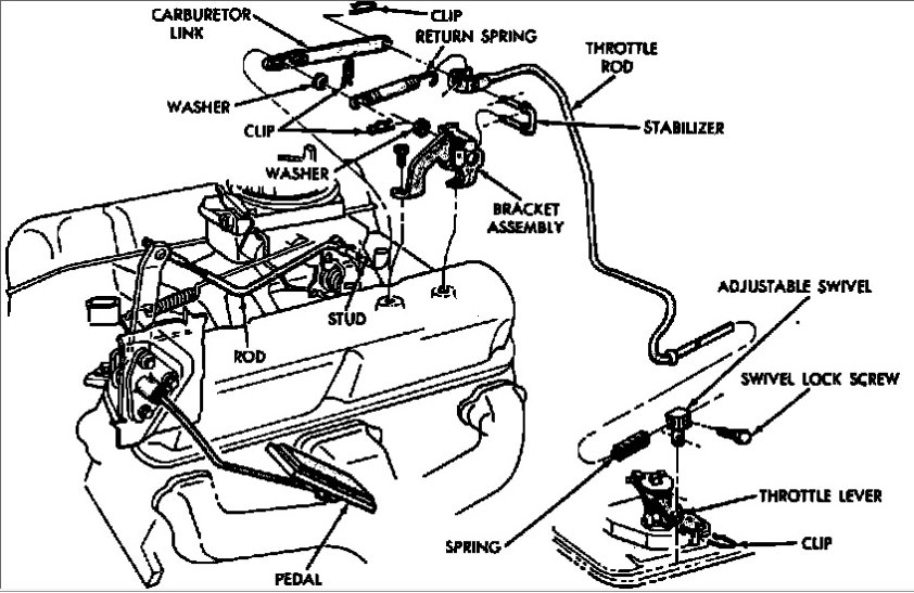 1997 dodge dakota engine diagram