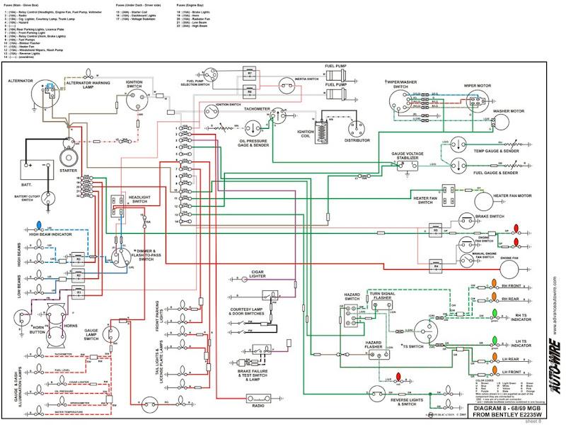 1971 Mgb Wiring Diagram Wiring Diagram