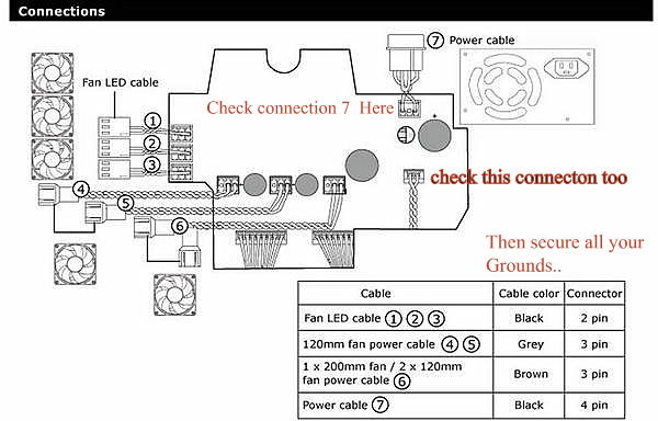 cooler master wiring diagram