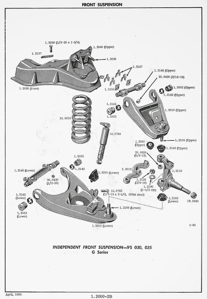 Exploded stock front suspension diagram? - The 1947 - Present