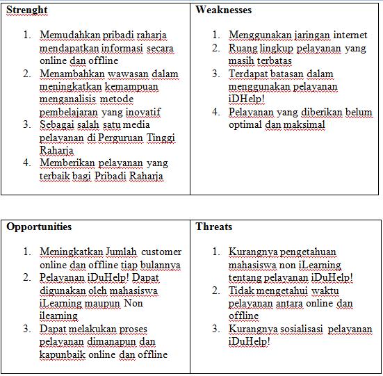 Analisis Uu Keperawatan Contoh Judul Karya Tulis Ilmiah Dalam Bentuk Makalah Contoh Sistem Penulisan Permasalahan Seocontohco