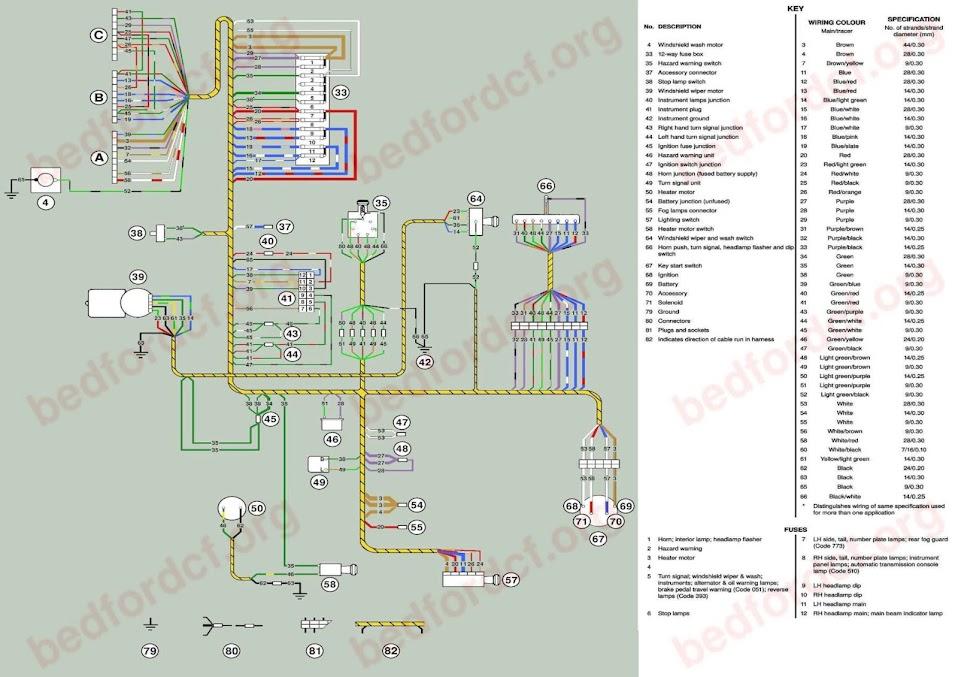 Wiring diagrams 1976-80 RHD models - Bedford CF Org