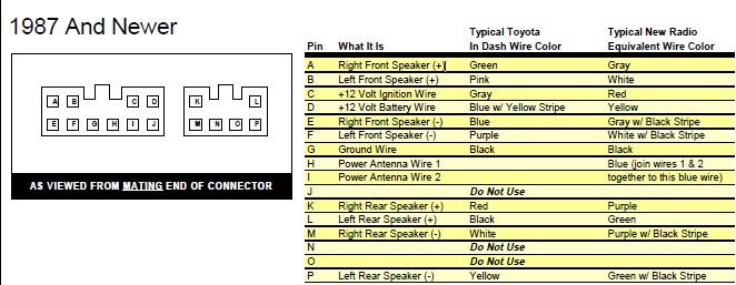 2010 Radio Wiring Diagram question - Toyota RAV4 Forums