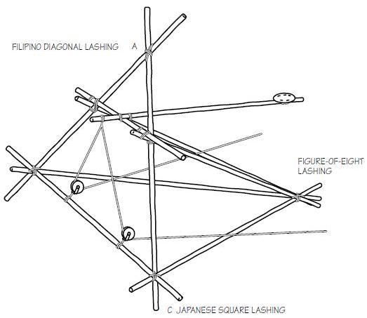 diagram of a catapult