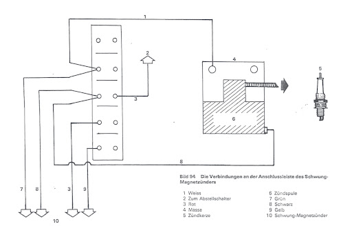 snapper wiring diagram snapper series hp briggs engine starts and