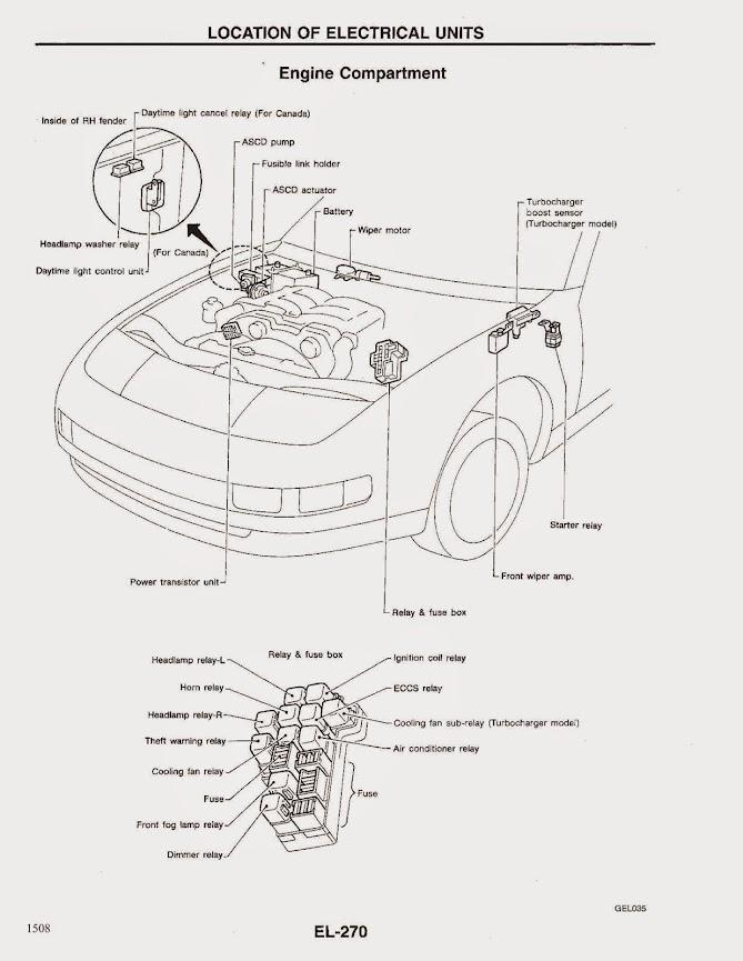 Z32 Engine Wiring Harness Sr det z maf wiring diagram get free