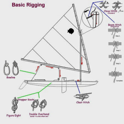live well for boats wiring diagram