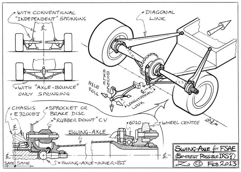 wiring diagram for bracket race car