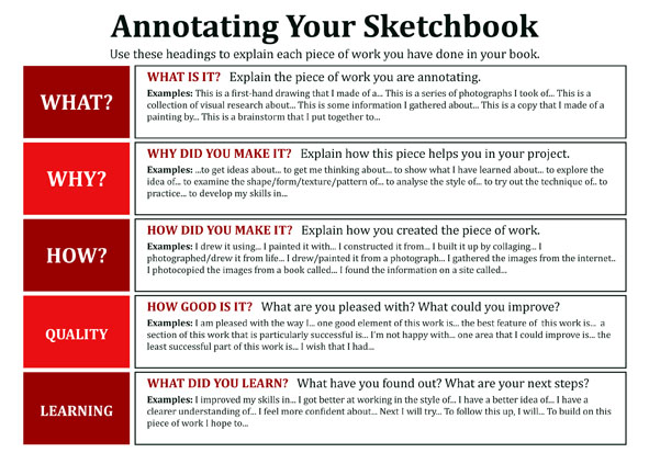 103 best IB Art images on Pinterest Sketchbook ideas, Notebook - sample interview score sheet