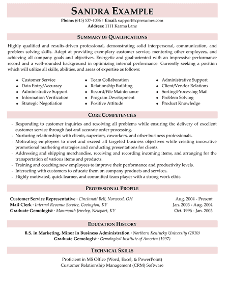 resume synopsis examples examples of professional summary for resume 15 extraordinary example of professional summary for - How To Write A Professional Summary For A Resume
