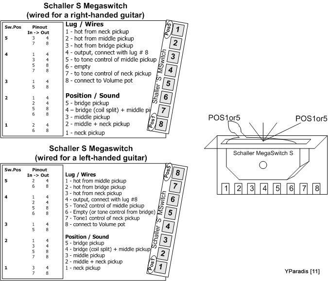 schaller wiring diagram