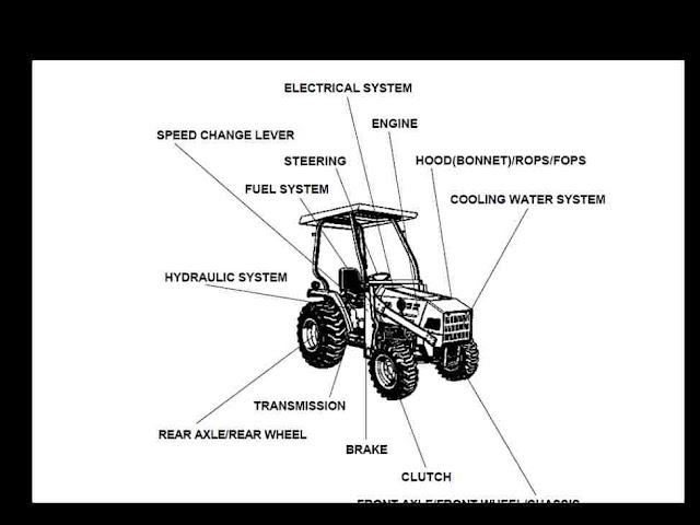 For Kubota Diesel Engine Fuel System Diagram For Kubota Diesel Male