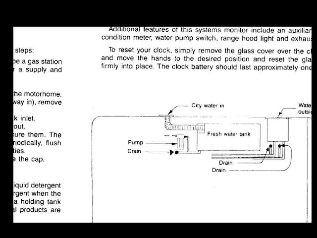Chinook Rv Wiring Diagram Chinook rv owners manual plus concourse