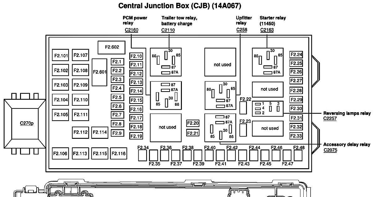 ford f350 fuse box running lights diagram