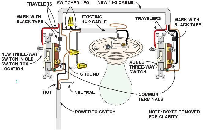 fda s wiring diagram