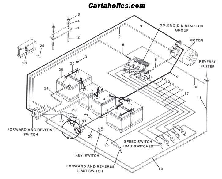 wiring diagram for club car golf cart batteries