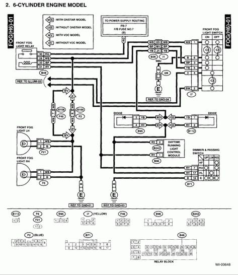 hyundai santro wiring diagram