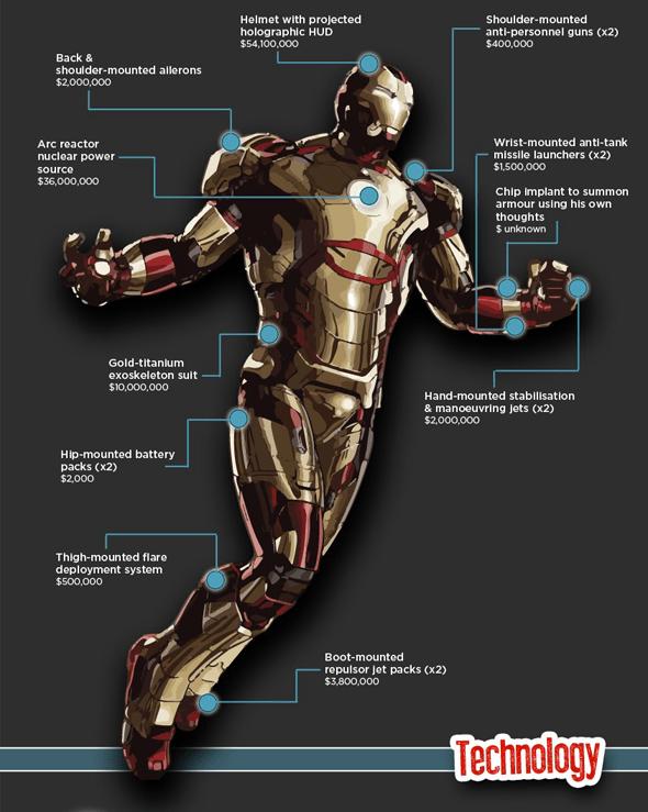 Falling Money 3d Live Wallpaper Iron Man Header