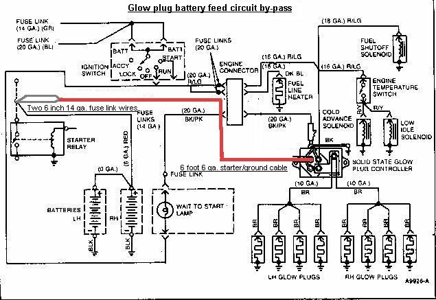 1990 f 150 starter relay wiring diagram