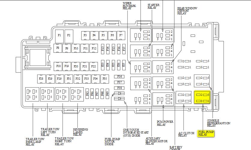 ford flex sony wiring diagram