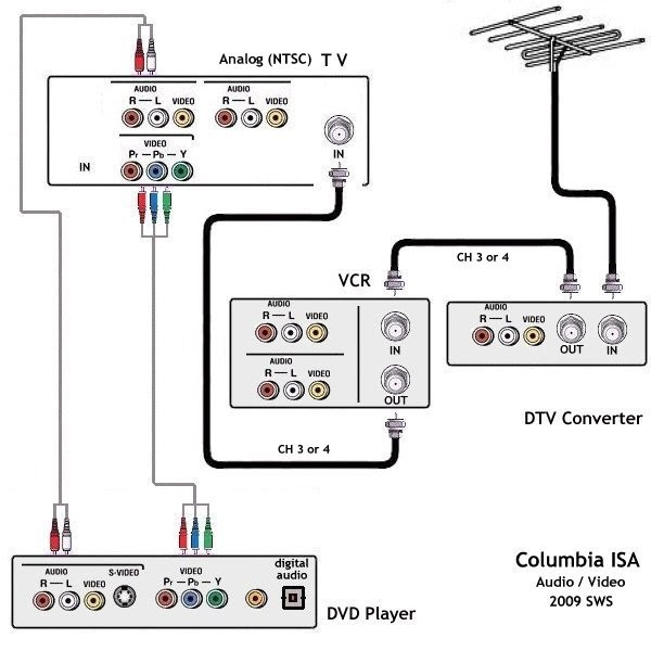 whole home dvr wiring diagram on directv whole home wiring diagram
