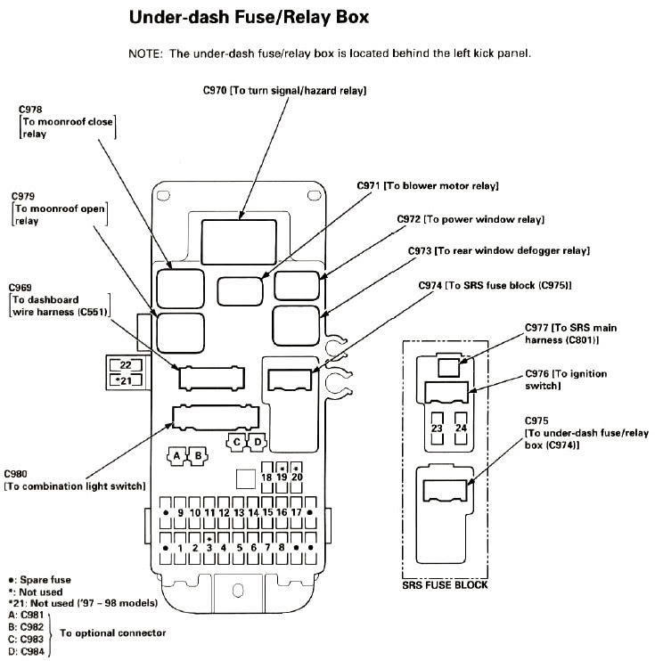 honda prelude ignition switch wiring diagram