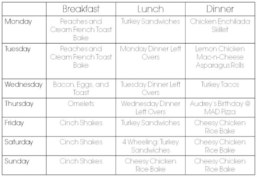 diet food planner - Josemulinohouse - breakfast lunch and dinner meal plan for a week