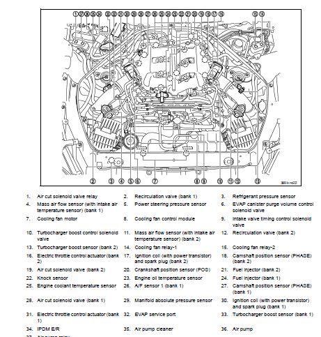 Gtr Engine Diagram Wiring Schematic Diagram