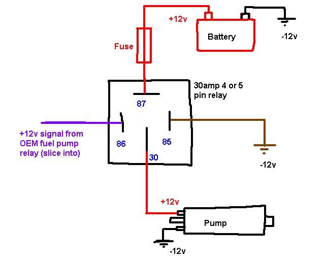 Test Bosch 5 Pin Relay standard electrical wiring diagram