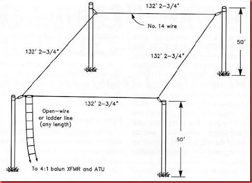 cb antennas