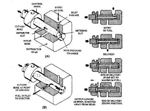 bosch ve pump drive shaft seal diesel injection oil fuel