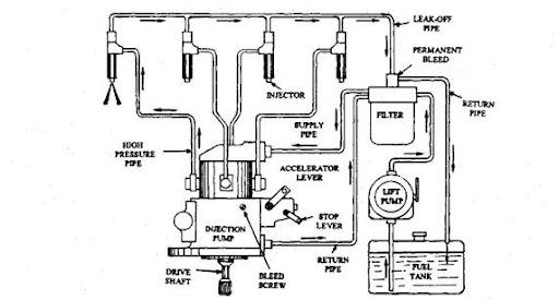 diesel fuel system schematic