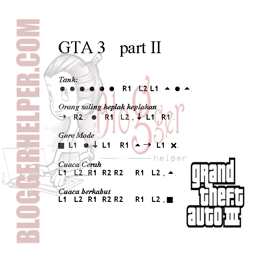 Cheat Gta Vice City Ps2 Lengkap Kode dan Cheat GTA III 543x530