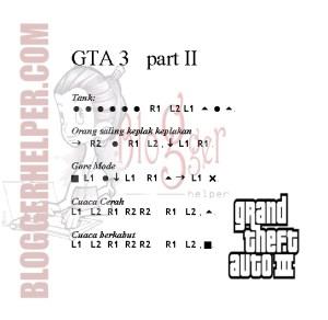 Kode dan Cheat GTA III