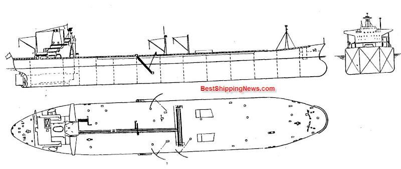 Chemical Tanker Product Tanker Oil Tanker Shipbuilding