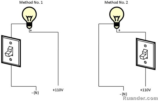 electric wiring light switch