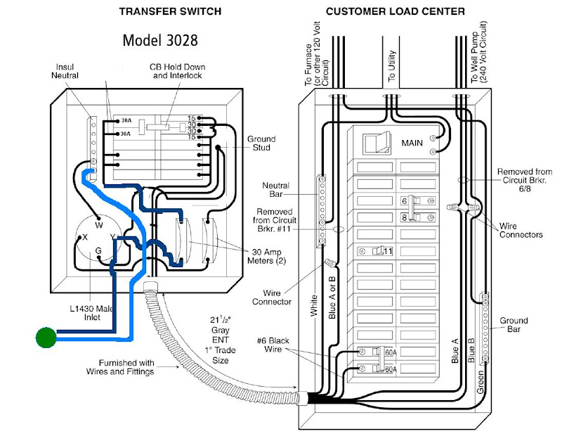 wire pnet bus wiring