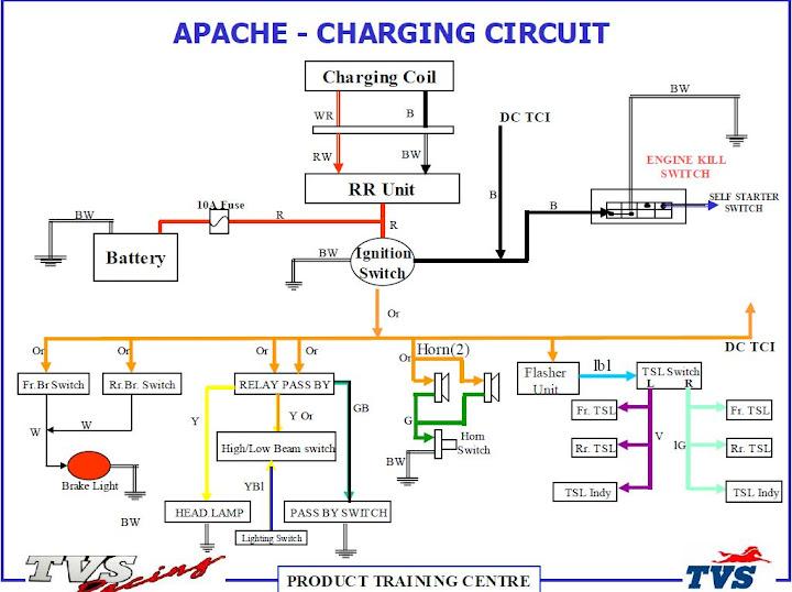 [DIAGRAM_0HG]  Tvs Apache Wiring Diagram - Auto Electrical Wiring Diagram   Apache Wiring Diagram      Wiring Diagram