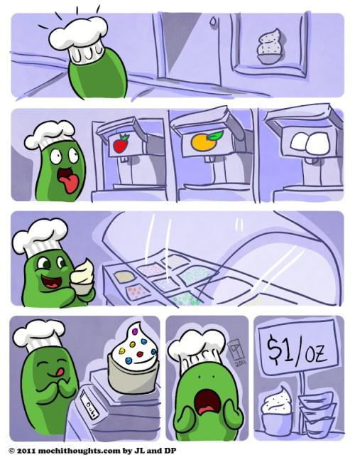 Cute Comic, Mochi in Frozen Yogurt Buffet