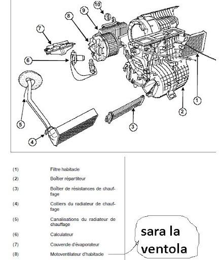 renault master ii user wiring diagram