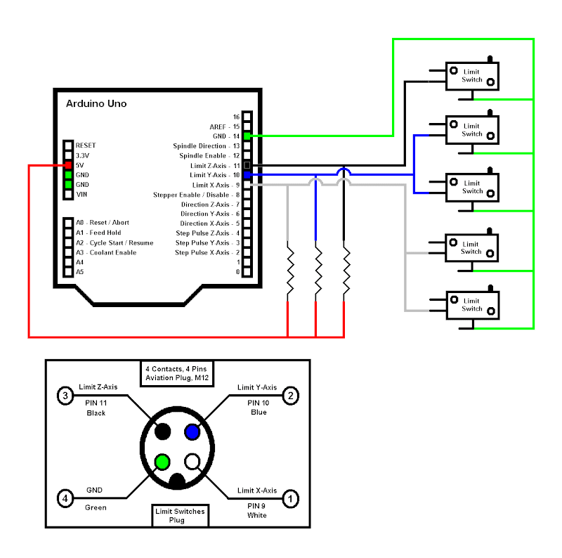 cnc limit switch wiring diagram arduino