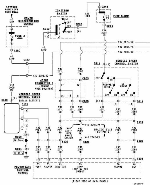 95 ram wiring diagram