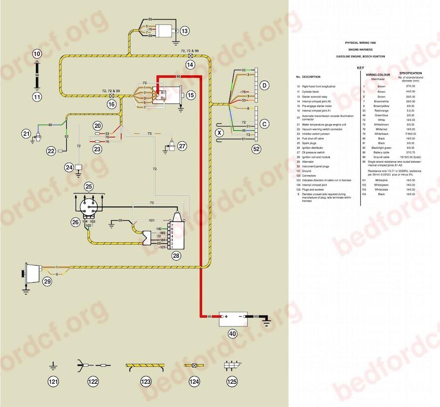 Wiring diagrams 1980-84 RHD models - Bedford CF Org