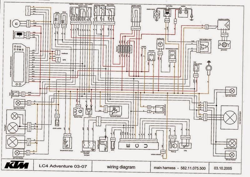 Ktm Solenoid Wiring Diagram Wiring Diagram 2019