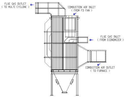 Steam Boiler Air Heater Of Steam Boiler