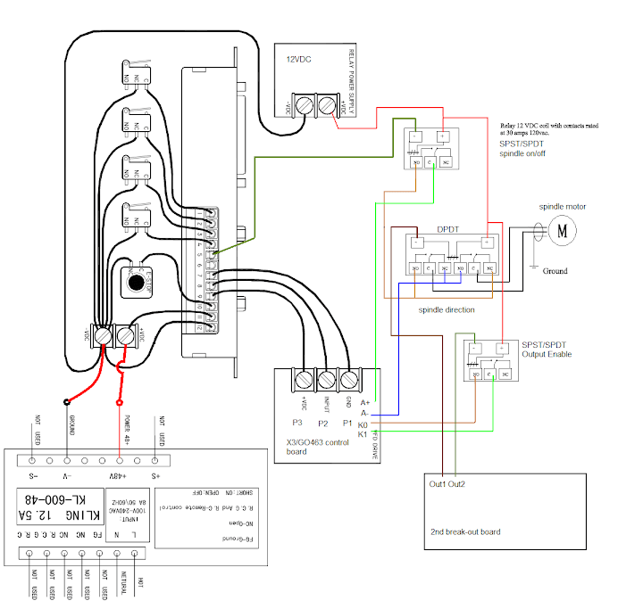 Gecko G540 Wiring Diagram - Auto Electrical Wiring Diagram