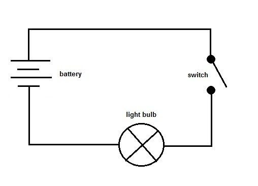 electrical wiringbasic electrical wiring project beginner wiring