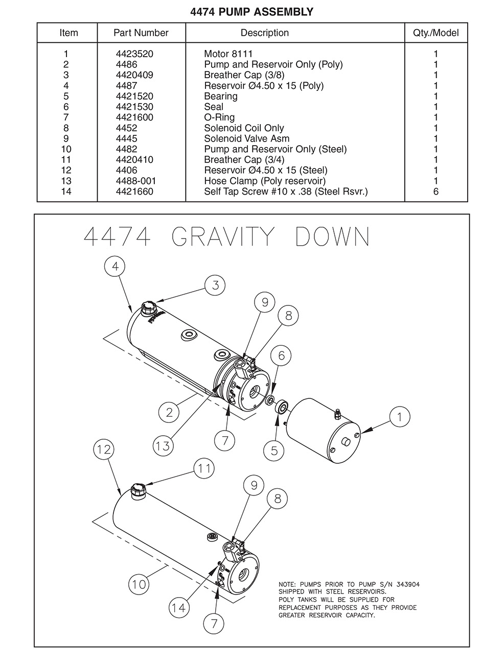 Tommy Liftgate Wiring Diagram from i0.wp.com