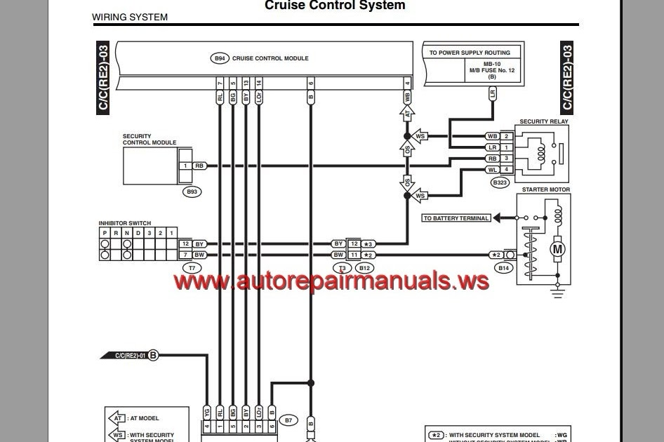 nissan qashqai wiring diagram online