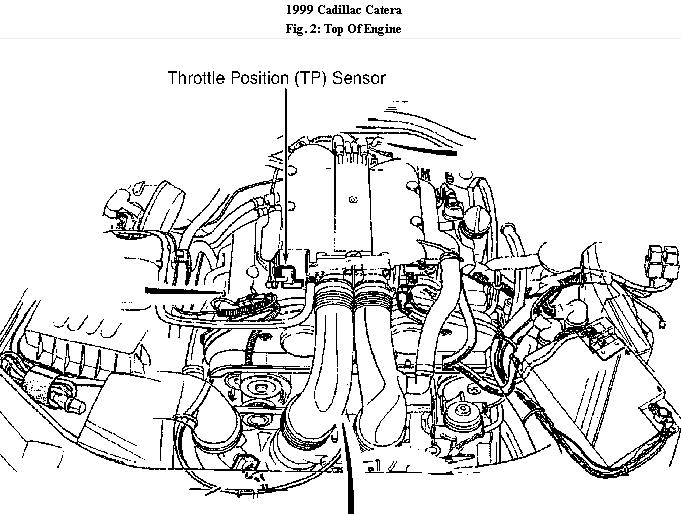 throttle position sensor schematics